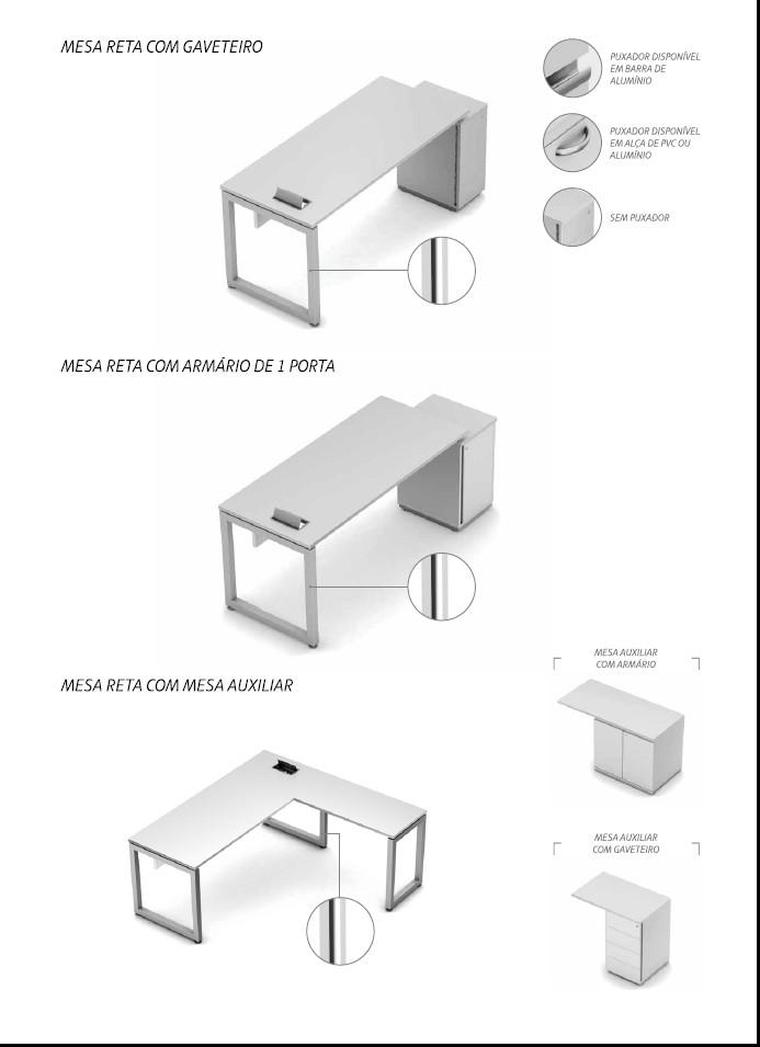mesas operacionais 5