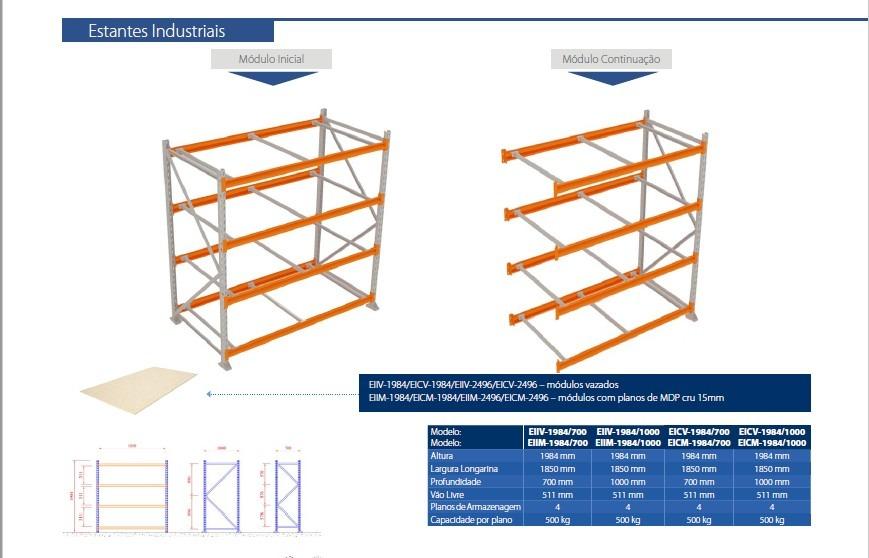 estantes industriais 3